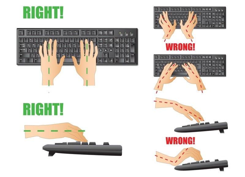 best position for keyboard typing ergonomical
